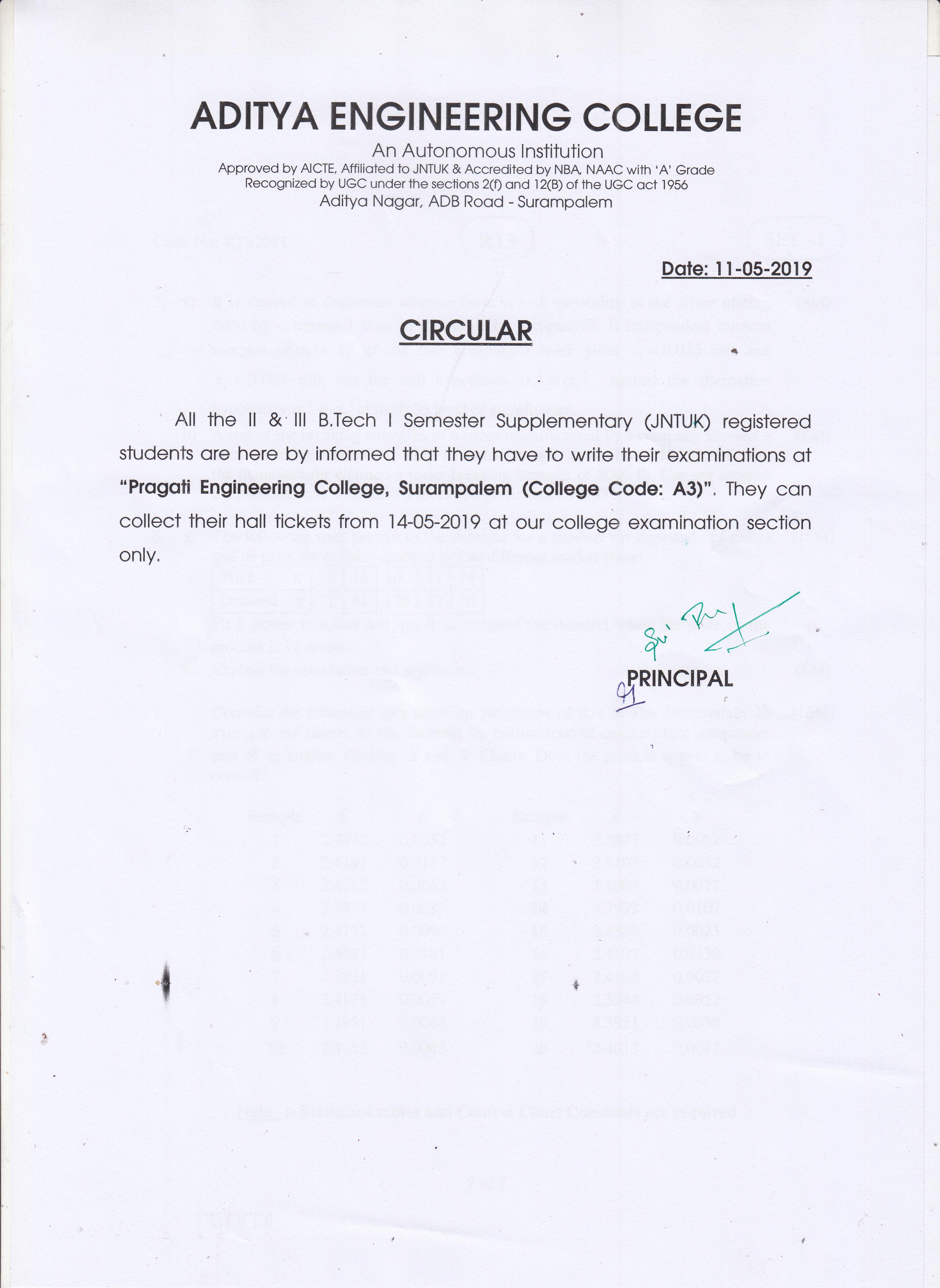 Aditya Engineering College - Autonomous